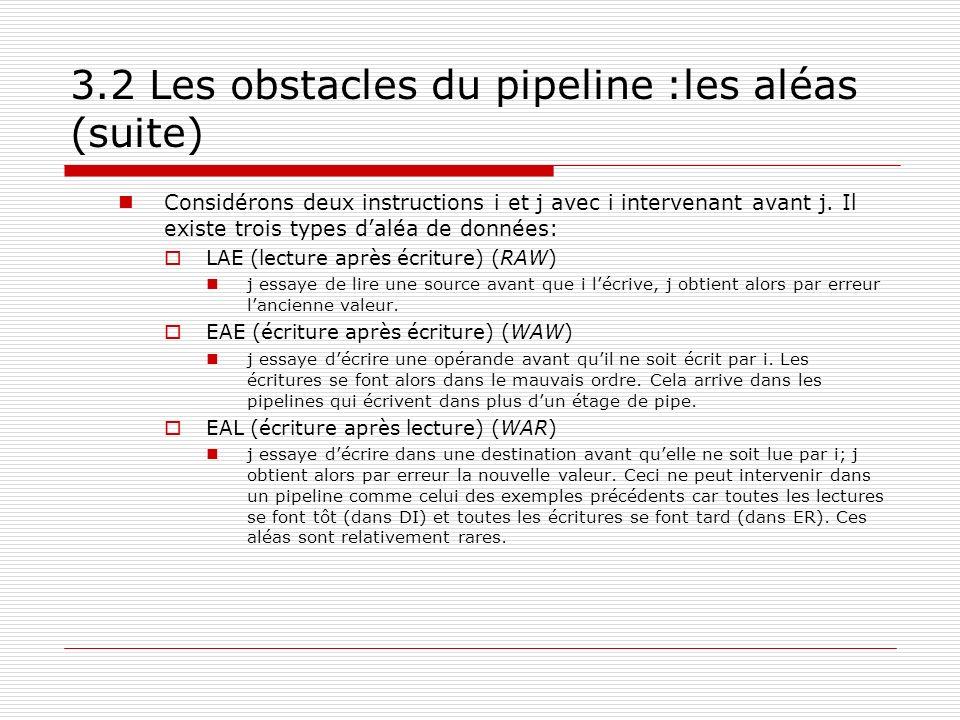 3.2 Les obstacles du pipeline :les aléas (suite) Considérons deux instructions i et j avec i intervenant avant j. Il existe trois types daléa de donné