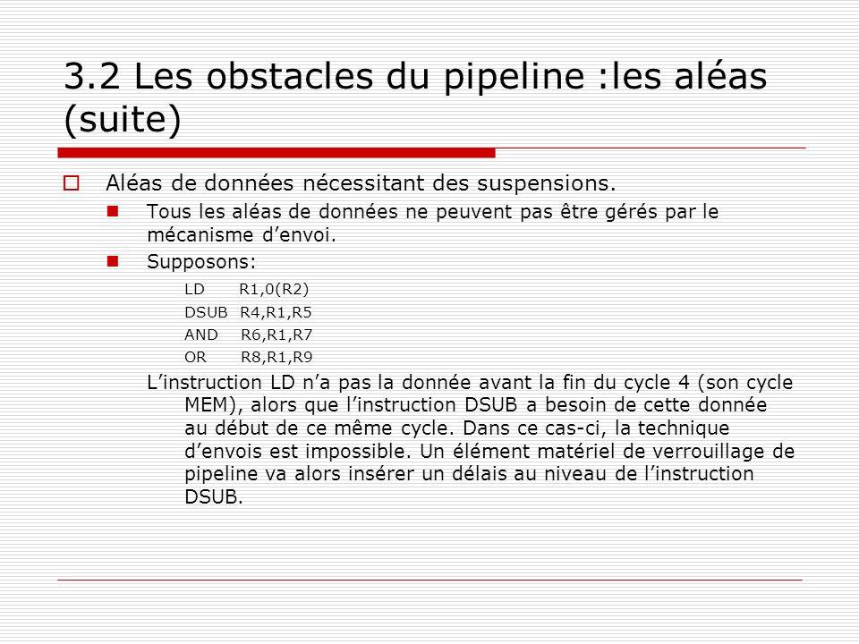 3.2 Les obstacles du pipeline :les aléas (suite) Aléas de données nécessitant des suspensions. Tous les aléas de données ne peuvent pas être gérés par