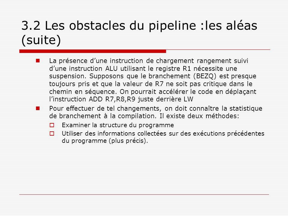 3.2 Les obstacles du pipeline :les aléas (suite) La présence dune instruction de chargement rangement suivi dune instruction ALU utilisant le registre