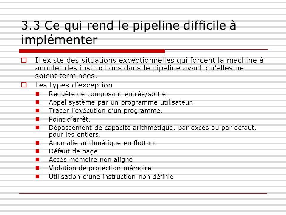 3.3 Ce qui rend le pipeline difficile à implémenter Il existe des situations exceptionnelles qui forcent la machine à annuler des instructions dans le