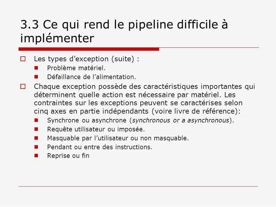 3.3 Ce qui rend le pipeline difficile à implémenter Les types dexception (suite) : Problème matériel. Défaillance de lalimentation. Chaque exception p