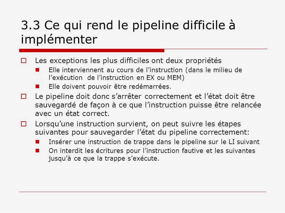 3.3 Ce qui rend le pipeline difficile à implémenter Les exceptions les plus difficiles ont deux propriétés Elle interviennent au cours de linstruction