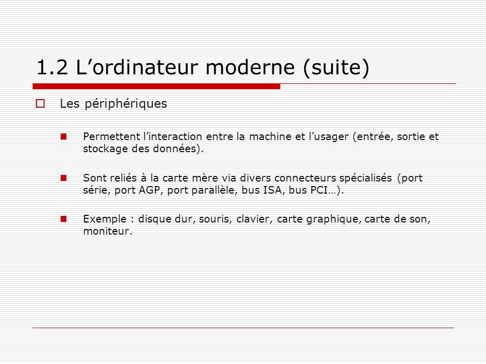 1.2 Lordinateur moderne (suite) Les périphériques Permettent linteraction entre la machine et lusager (entrée, sortie et stockage des données). Sont r