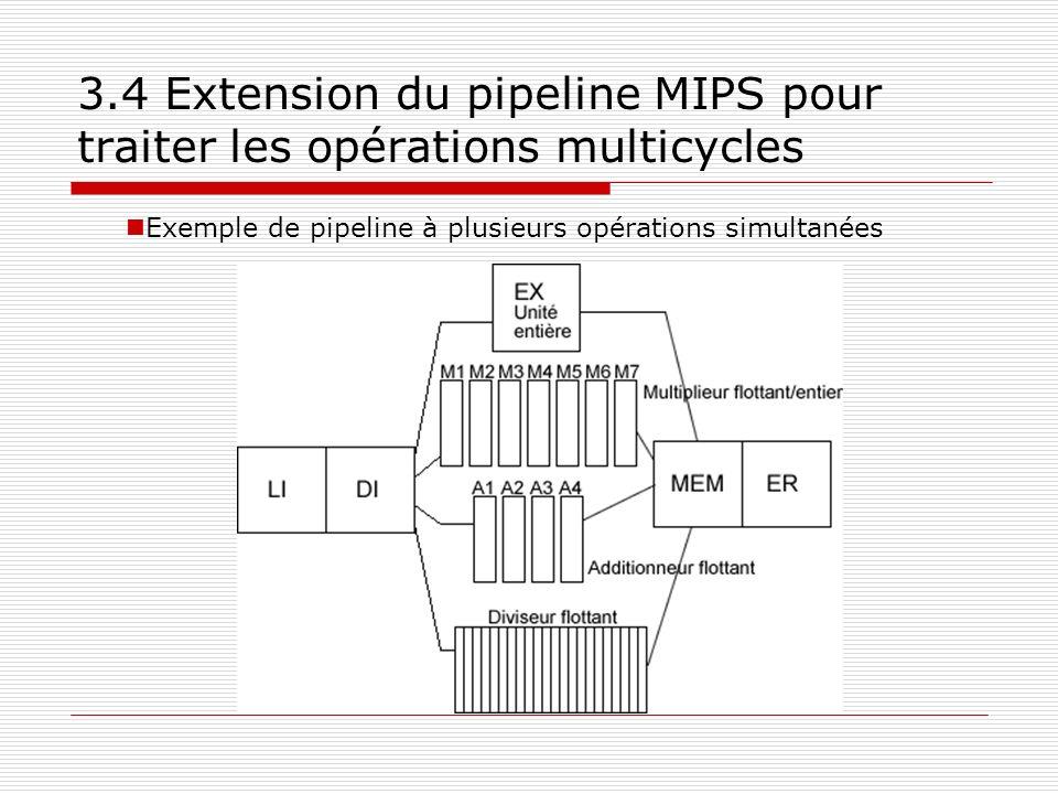 3.4 Extension du pipeline MIPS pour traiter les opérations multicycles Exemple de pipeline à plusieurs opérations simultanées