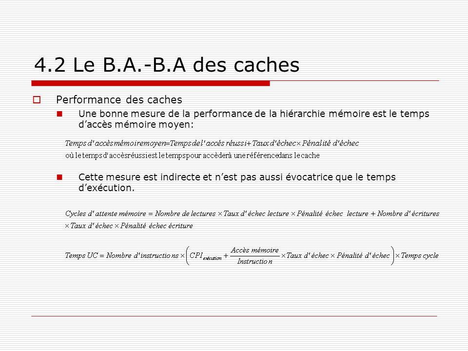 4.2 Le B.A.-B.A des caches Performance des caches Une bonne mesure de la performance de la hiérarchie mémoire est le temps daccès mémoire moyen: Cette