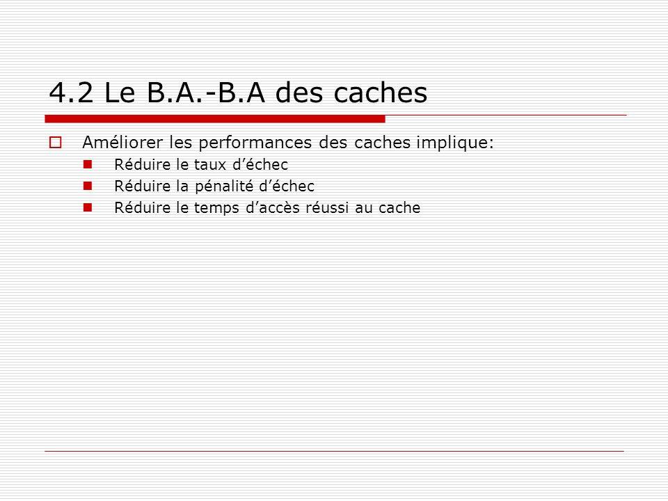 4.2 Le B.A.-B.A des caches Améliorer les performances des caches implique: Réduire le taux déchec Réduire la pénalité déchec Réduire le temps daccès r