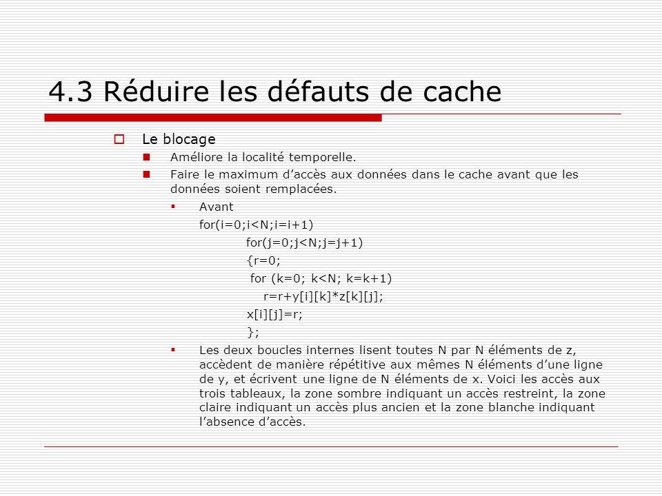 4.3 Réduire les défauts de cache Le blocage Améliore la localité temporelle. Faire le maximum daccès aux données dans le cache avant que les données s