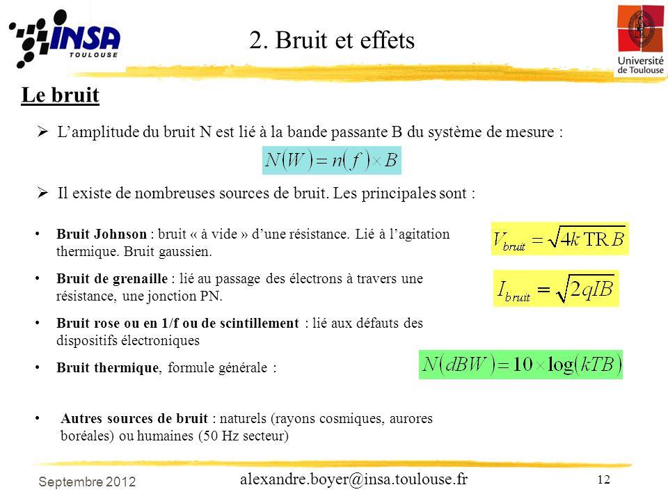 12 alexandre.boyer@insa.toulouse.fr Le bruit Bruit Johnson : bruit « à vide » dune résistance.