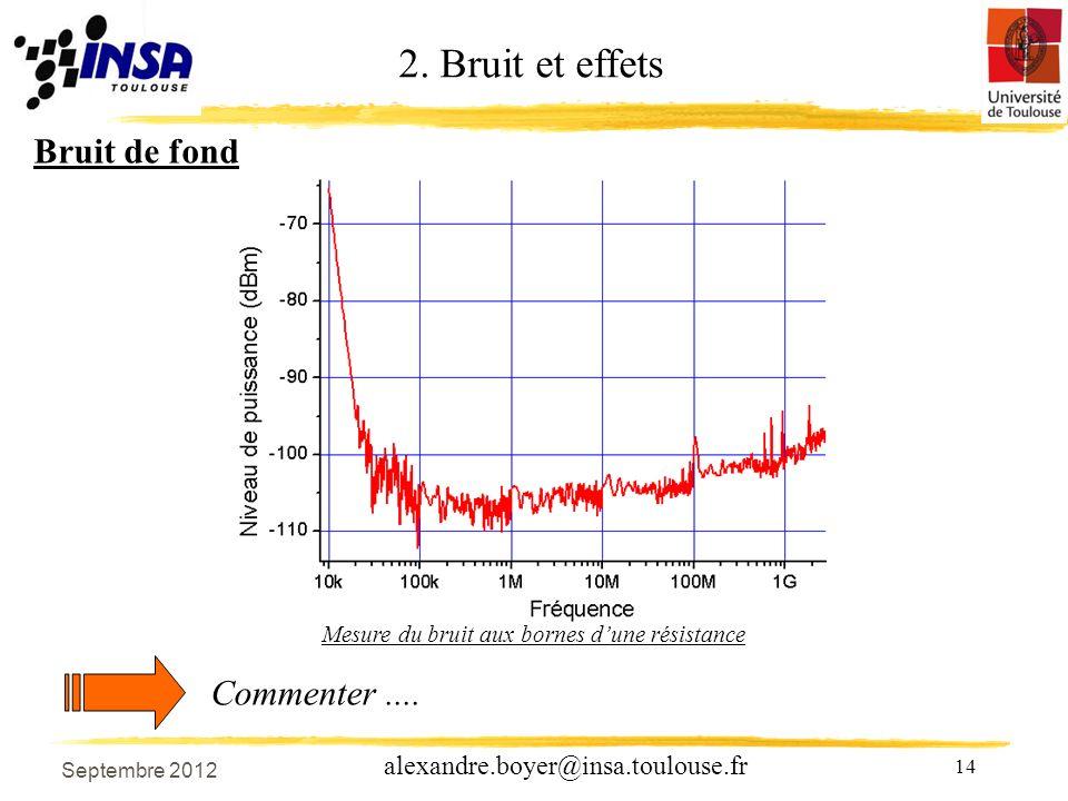 14 alexandre.boyer@insa.toulouse.fr Bruit de fond Mesure du bruit aux bornes dune résistance Commenter....
