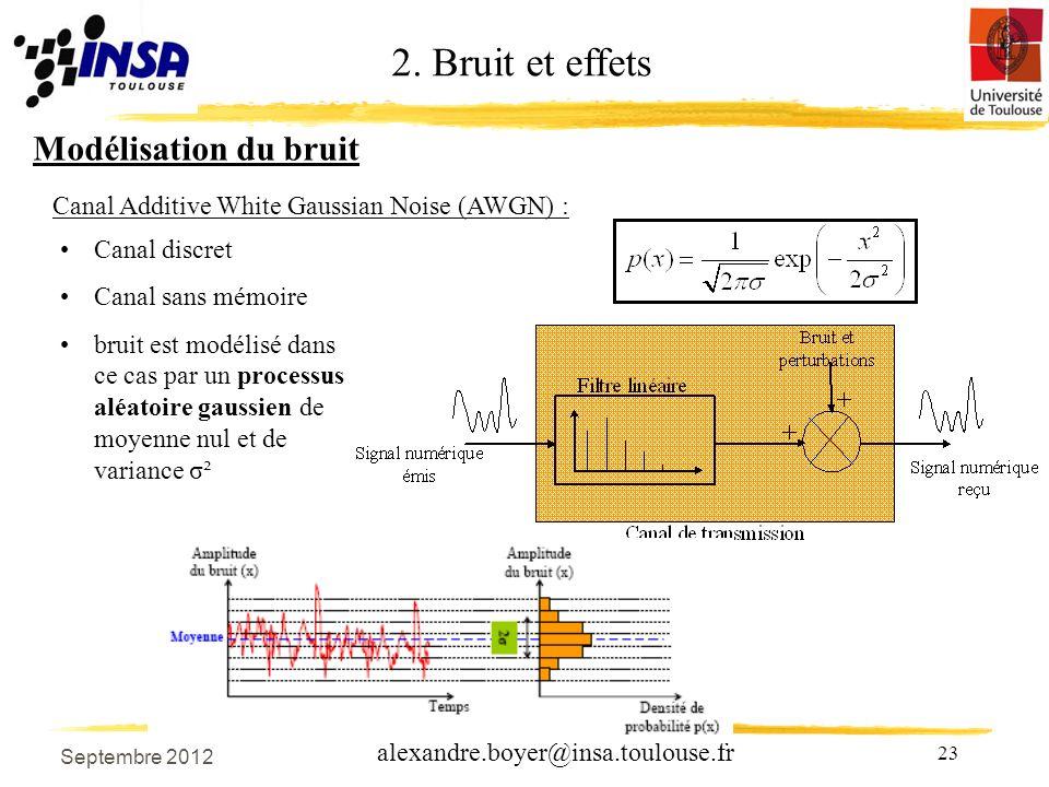 23 alexandre.boyer@insa.toulouse.fr Modélisation du bruit Canal Additive White Gaussian Noise (AWGN) : Canal discret Canal sans mémoire bruit est modélisé dans ce cas par un processus aléatoire gaussien de moyenne nul et de variance σ² 2.