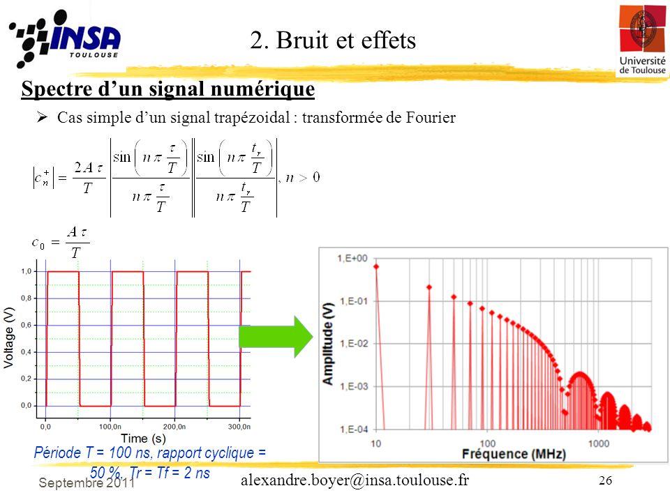 26 alexandre.boyer@insa.toulouse.fr Septembre 2011 Spectre dun signal numérique 2.