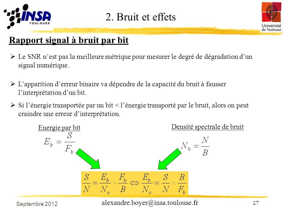 27 alexandre.boyer@insa.toulouse.fr Le SNR nest pas la meilleure métrique pour mesurer le degré de dégradation dun signal numérique.