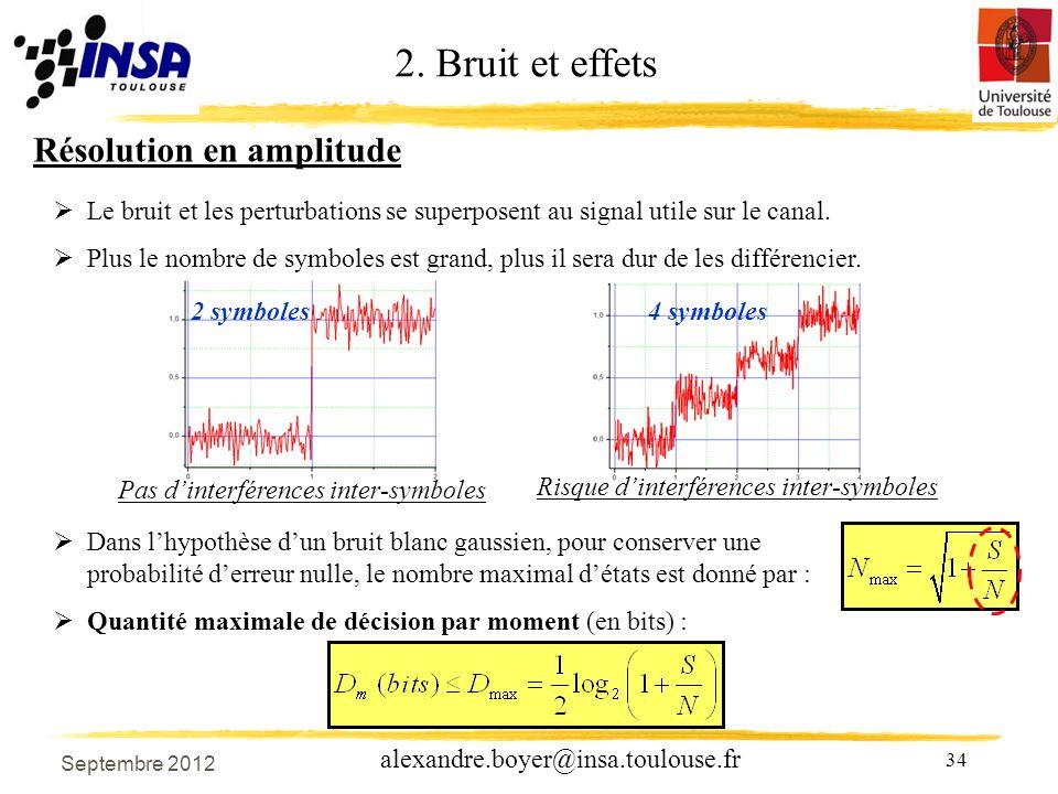 34 alexandre.boyer@insa.toulouse.fr Résolution en amplitude Le bruit et les perturbations se superposent au signal utile sur le canal.