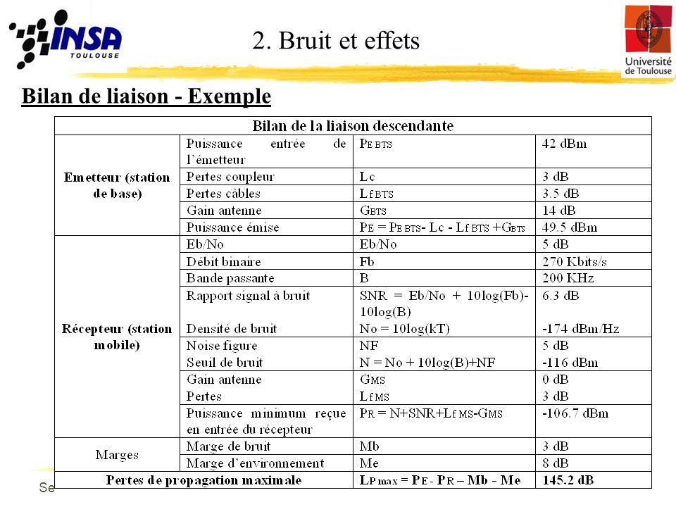 40 alexandre.boyer@insa.toulouse.fr Septembre 2012 Bilan de liaison - Exemple 2. Bruit et effets