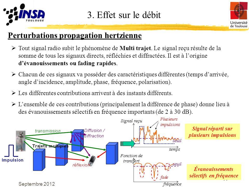 44 alexandre.boyer@insa.toulouse.fr Septembre 2009 Perturbations propagation hertzienne Tout signal radio subit le phénomène de Multi trajet.