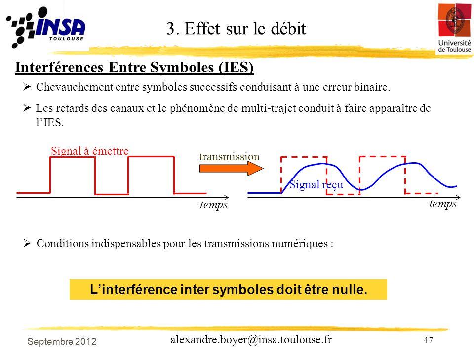 47 alexandre.boyer@insa.toulouse.fr Interférences Entre Symboles (IES) Chevauchement entre symboles successifs conduisant à une erreur binaire.