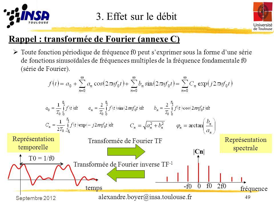 49 alexandre.boyer@insa.toulouse.fr Rappel : transformée de Fourier (annexe C) 3.