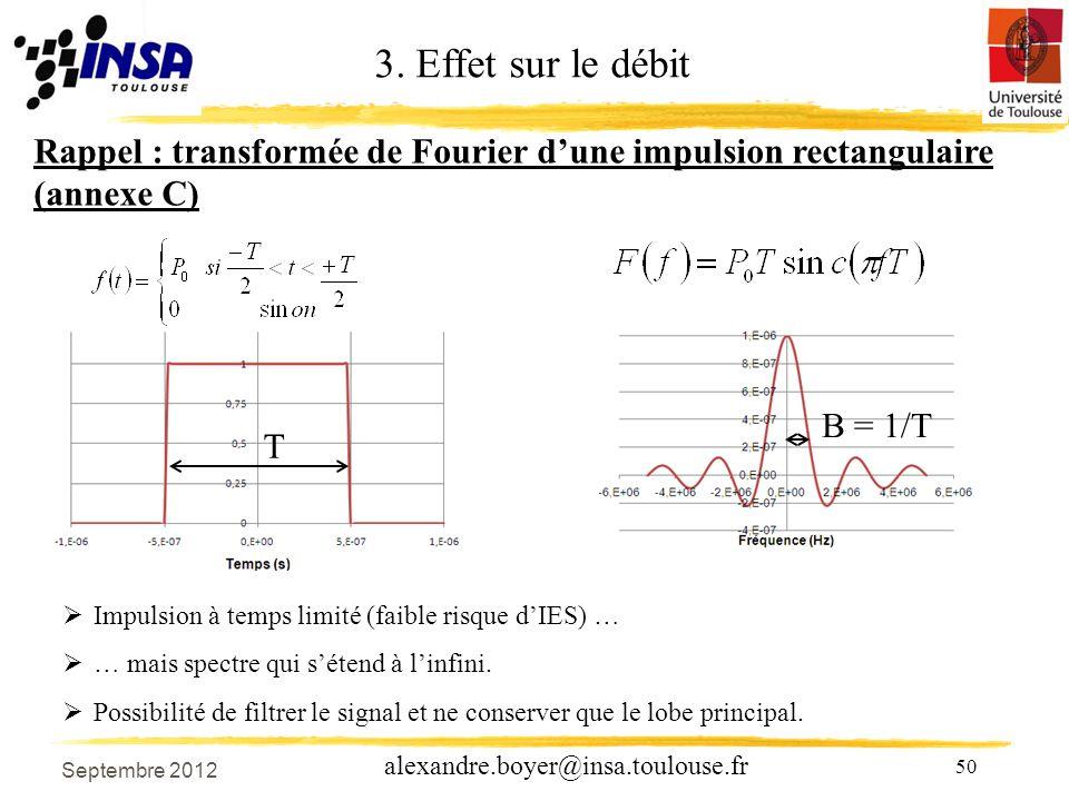 50 alexandre.boyer@insa.toulouse.fr Rappel : transformée de Fourier dune impulsion rectangulaire (annexe C) 3.