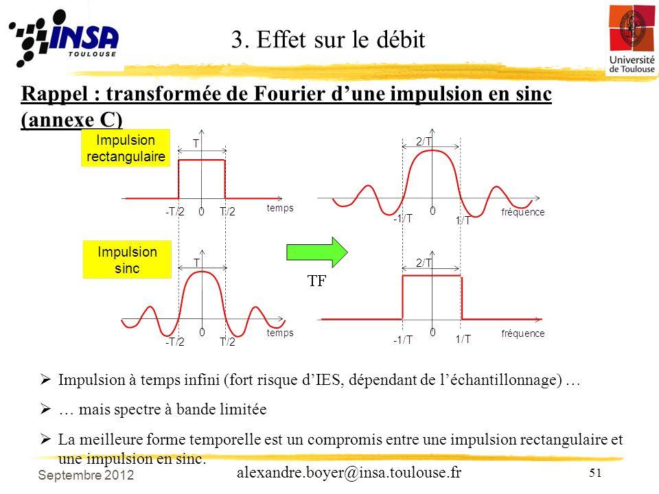 51 alexandre.boyer@insa.toulouse.fr Rappel : transformée de Fourier dune impulsion en sinc (annexe C) 3.