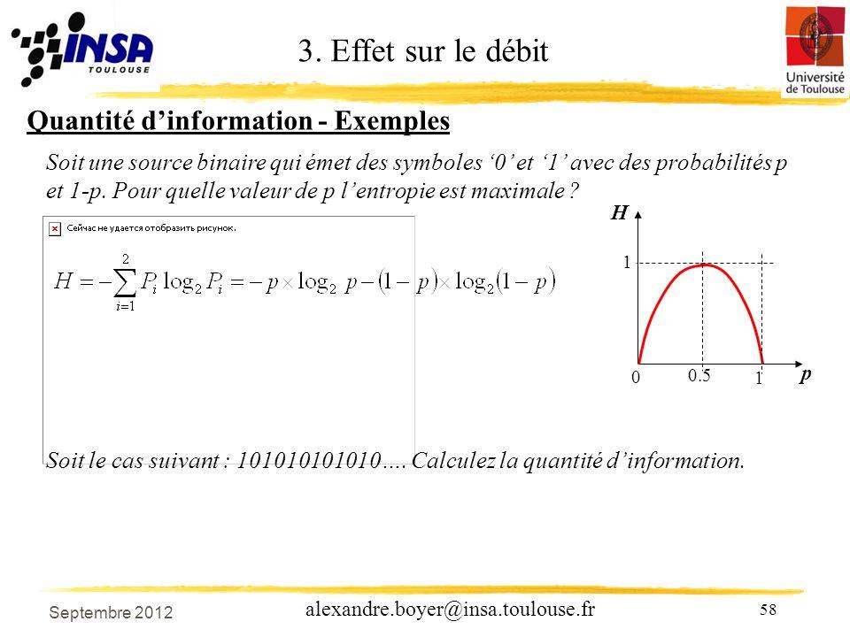 58 alexandre.boyer@insa.toulouse.fr Soit une source binaire qui émet des symboles 0 et 1 avec des probabilités p et 1-p.