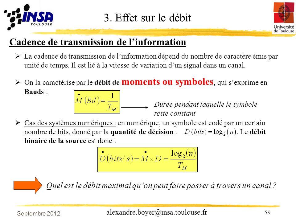 59 alexandre.boyer@insa.toulouse.fr Cadence de transmission de linformation La cadence de transmission de linformation dépend du nombre de caractère émis par unité de temps.