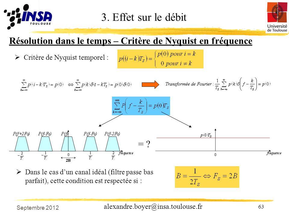 63 alexandre.boyer@insa.toulouse.fr Résolution dans le temps – Critère de Nyquist en fréquence Critère de Nyquist temporel : = .