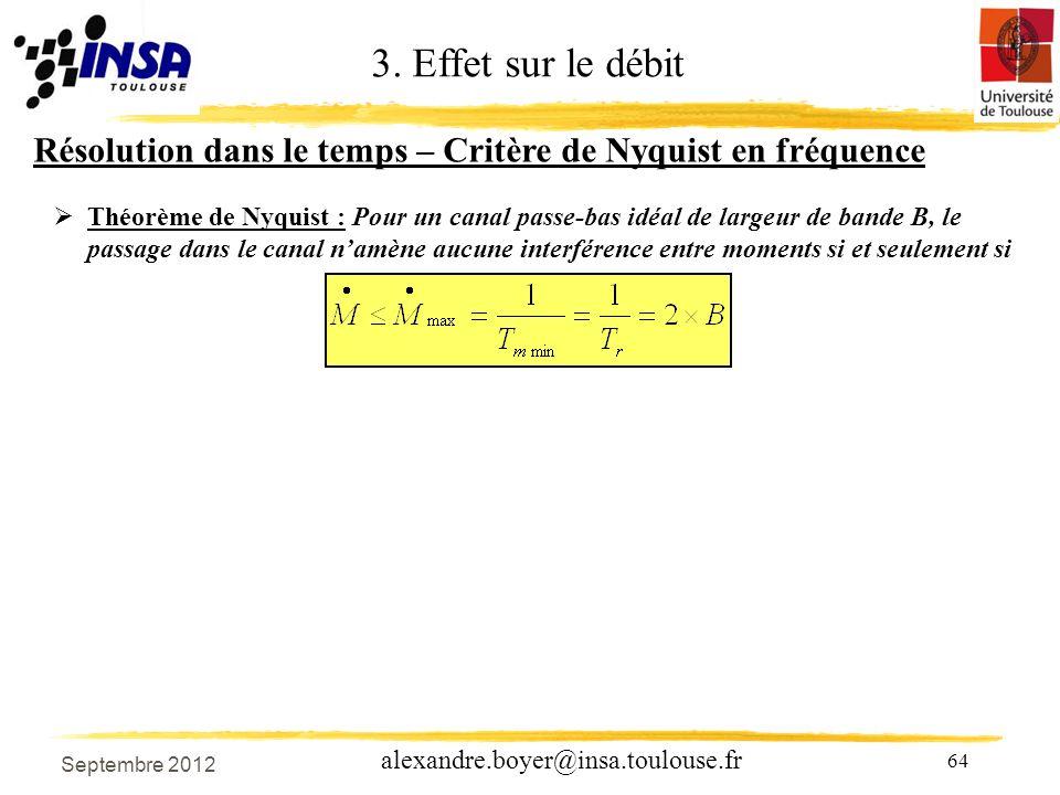 64 alexandre.boyer@insa.toulouse.fr Théorème de Nyquist : Pour un canal passe-bas idéal de largeur de bande B, le passage dans le canal namène aucune interférence entre moments si et seulement si Résolution dans le temps – Critère de Nyquist en fréquence 3.