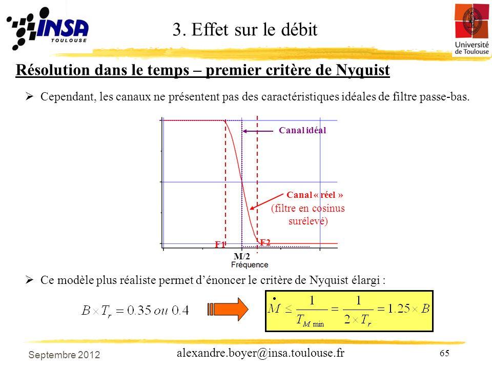 65 alexandre.boyer@insa.toulouse.fr Résolution dans le temps – premier critère de Nyquist Cependant, les canaux ne présentent pas des caractéristiques idéales de filtre passe-bas.