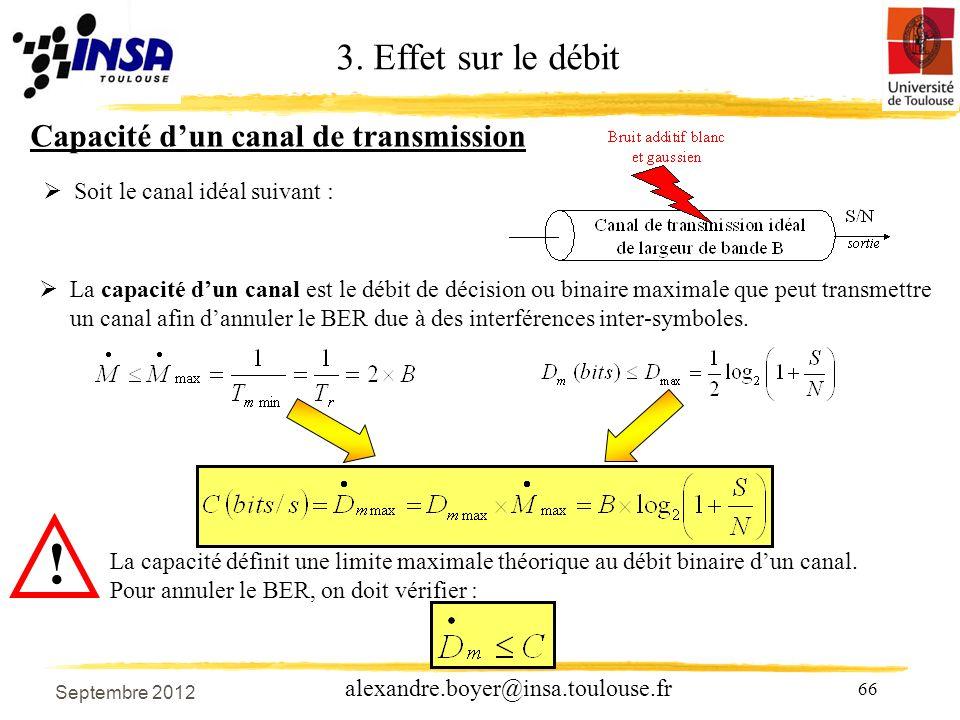 66 alexandre.boyer@insa.toulouse.fr Capacité dun canal de transmission Soit le canal idéal suivant : La capacité dun canal est le débit de décision ou binaire maximale que peut transmettre un canal afin dannuler le BER due à des interférences inter-symboles.