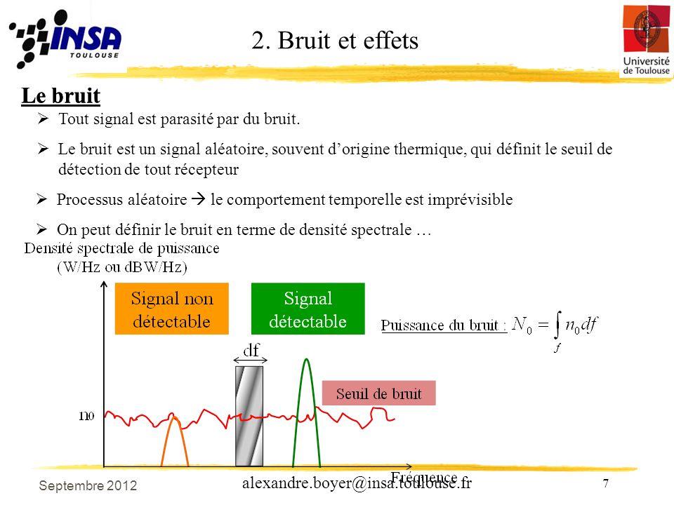 88 alexandre.boyer@insa.toulouse.fr Modulations numériques M-aire - QPSK Exemple : F s = 1 Mbds, F Bit = 2 Mbits/s, F p = 10 MHz Calcul de loccupation spectrale Lobe principal B = Fs = 1 MHz Occupation spectrale plus efficace que BPSK 4.