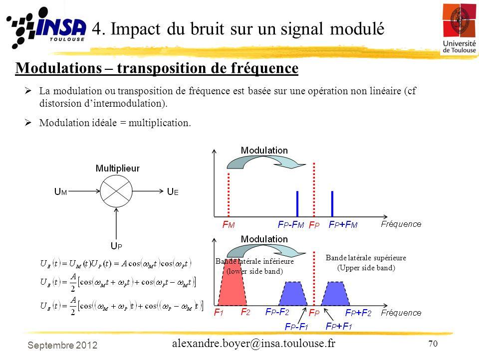 70 alexandre.boyer@insa.toulouse.fr La modulation ou transposition de fréquence est basée sur une opération non linéaire (cf distorsion dintermodulation).