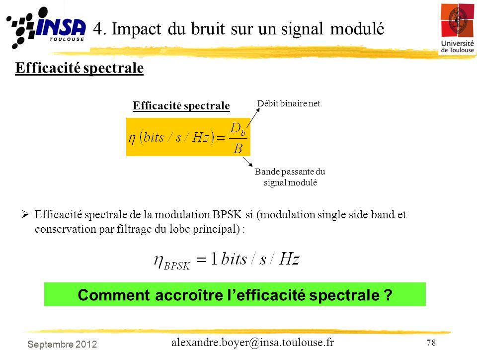 78 alexandre.boyer@insa.toulouse.fr Efficacité spectrale 4.