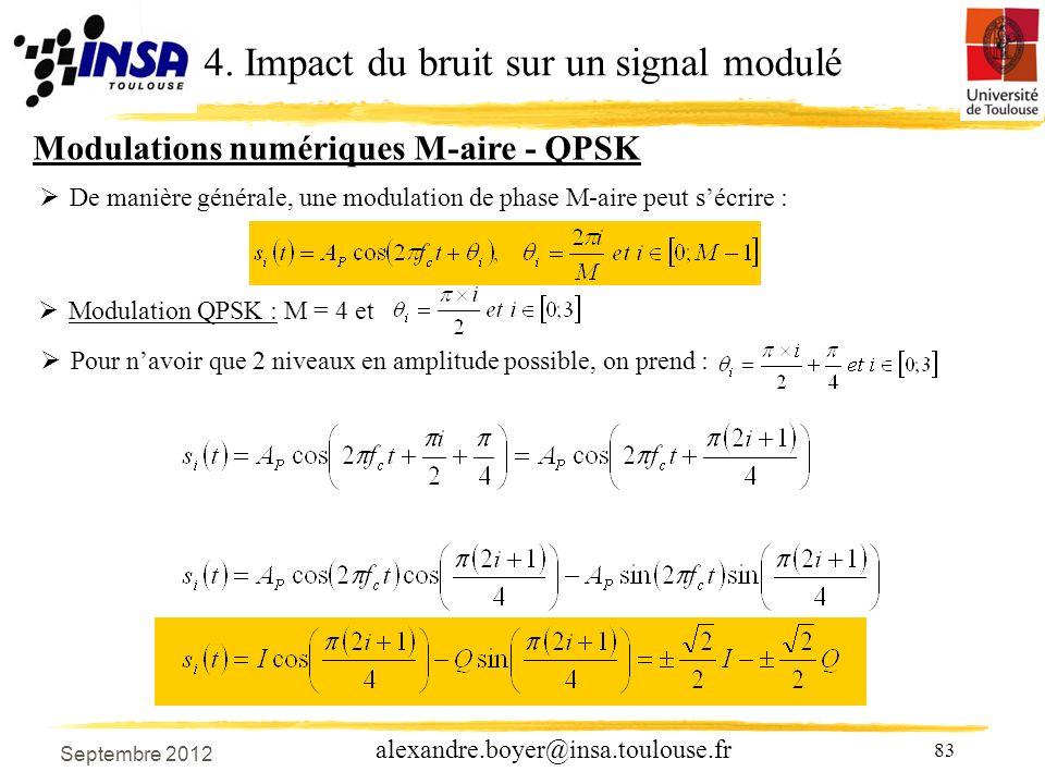 83 alexandre.boyer@insa.toulouse.fr Modulations numériques M-aire - QPSK 4.