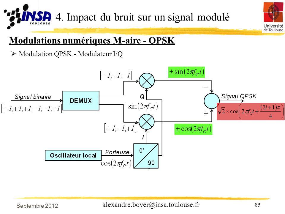 85 alexandre.boyer@insa.toulouse.fr Modulation QPSK - Modulateur I/Q Modulations numériques M-aire - QPSK 4.