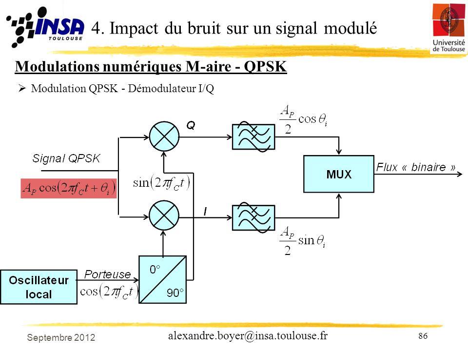 86 alexandre.boyer@insa.toulouse.fr Modulations numériques M-aire - QPSK 4.