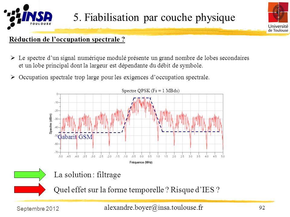 92 alexandre.boyer@insa.toulouse.fr Réduction de loccupation spectrale .