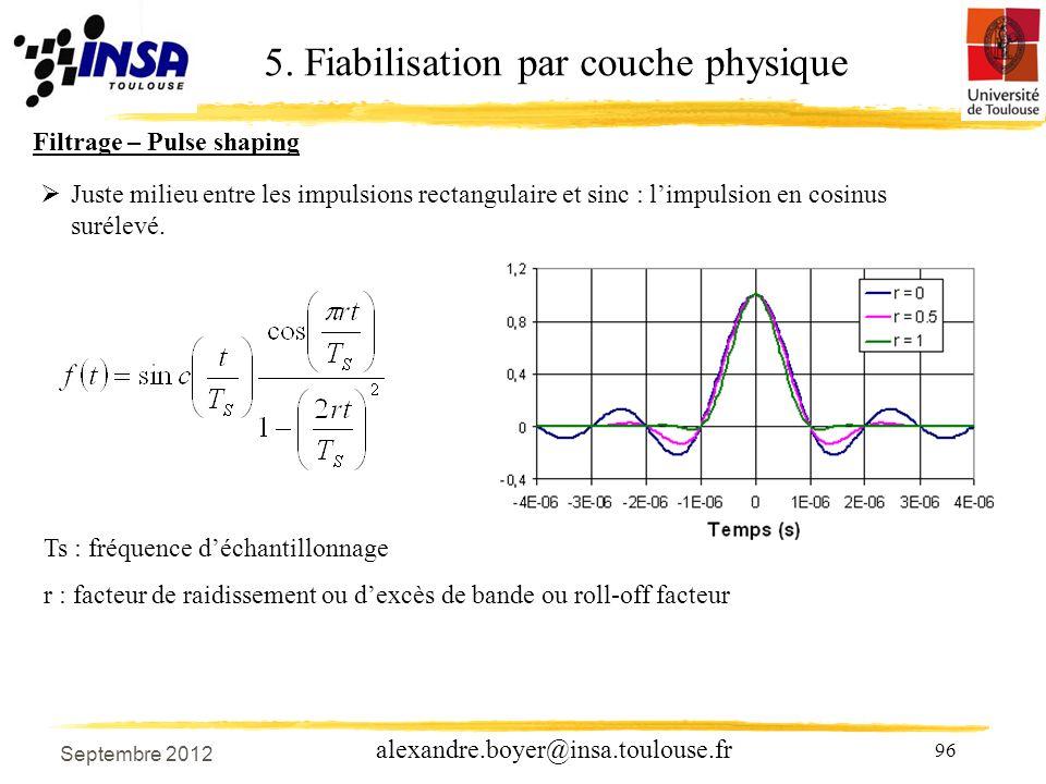 96 alexandre.boyer@insa.toulouse.fr Filtrage – Pulse shaping 5.