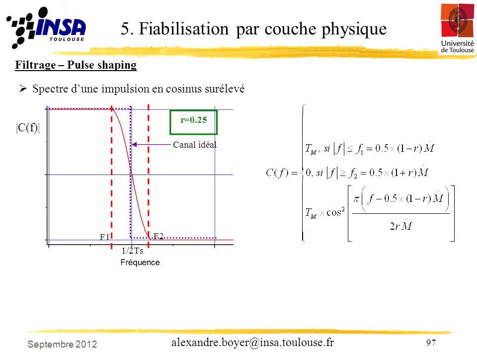 97 alexandre.boyer@insa.toulouse.fr Filtrage – Pulse shaping 5.