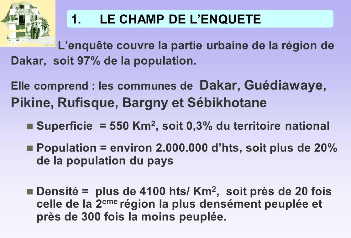 1.LE CHAMP DE LENQUETE Lenquête couvre la partie urbaine de la région de Dakar, soit 97% de la population.