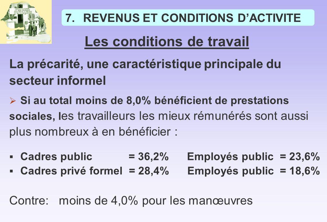 7.REVENUS ET CONDITIONS DACTIVITE Les conditions de travail La précarité, une caractéristique principale du secteur informel Si au total moins de 8,0% bénéficient de prestations sociales, l es travailleurs les mieux rémunérés sont aussi plus nombreux à en bénéficier : Cadres public = 36,2% Employés public = 23,6% Cadres privé formel = 28,4% Employés public = 18,6% Contre: moins de 4,0% pour les manœuvres