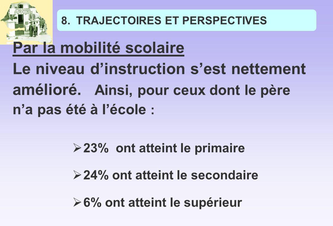 8.TRAJECTOIRES ET PERSPECTIVES Par la mobilité scolaire Le niveau dinstruction sest nettement amélioré.