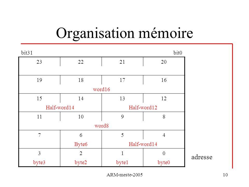 ARM-meste-200510 Organisation mémoire bit31bit0 23222120 19181716 word16 15141312 Half-word14Half-word12 111098 word8 7654 Byte6Half-word14 3210 byte3