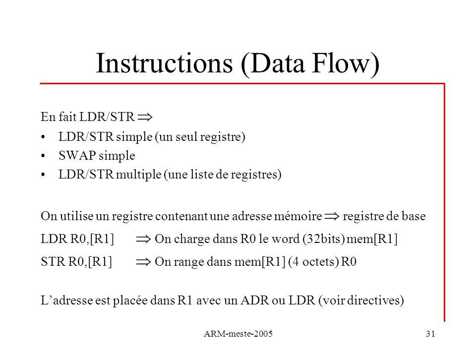ARM-meste-200531 Instructions (Data Flow) En fait LDR/STR LDR/STR simple (un seul registre) SWAP simple LDR/STR multiple (une liste de registres) On u
