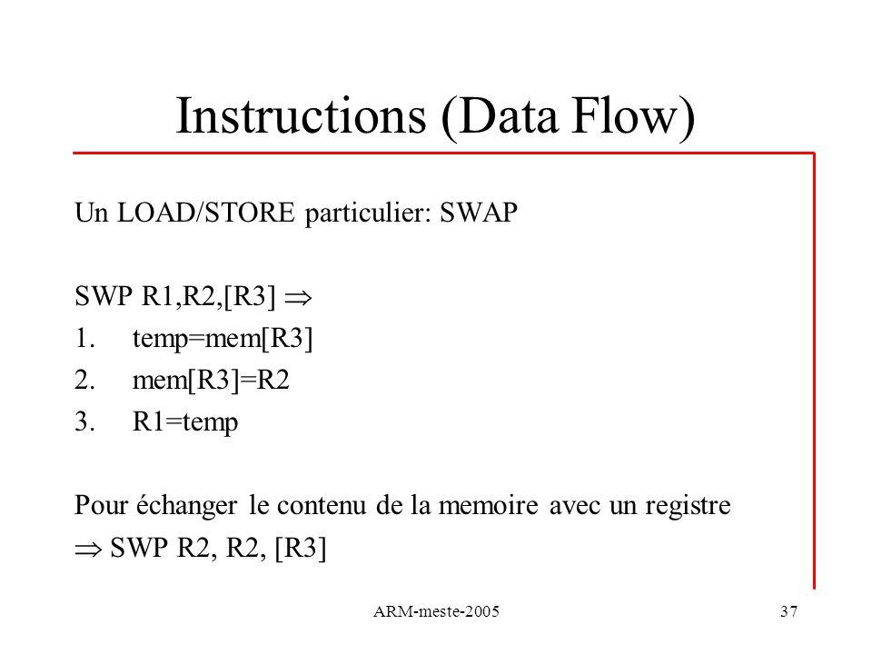 ARM-meste-200537 Instructions (Data Flow) Un LOAD/STORE particulier: SWAP SWP R1,R2,[R3] 1.temp=mem[R3] 2.mem[R3]=R2 3.R1=temp Pour échanger le conten