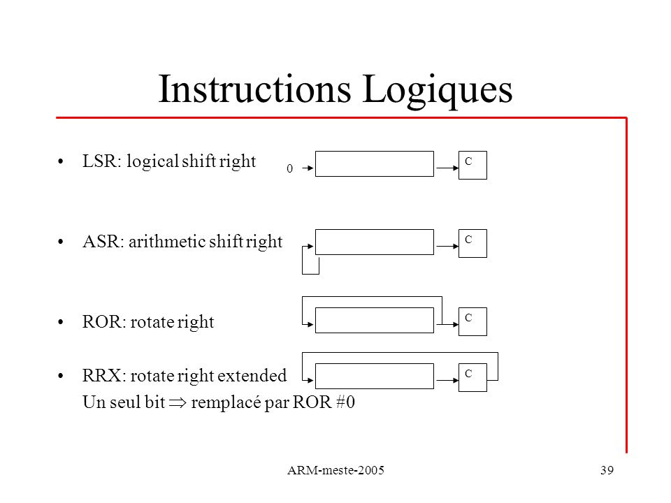 ARM-meste-200539 Instructions Logiques LSR: logical shift right ASR: arithmetic shift right ROR: rotate right RRX: rotate right extended Un seul bit r