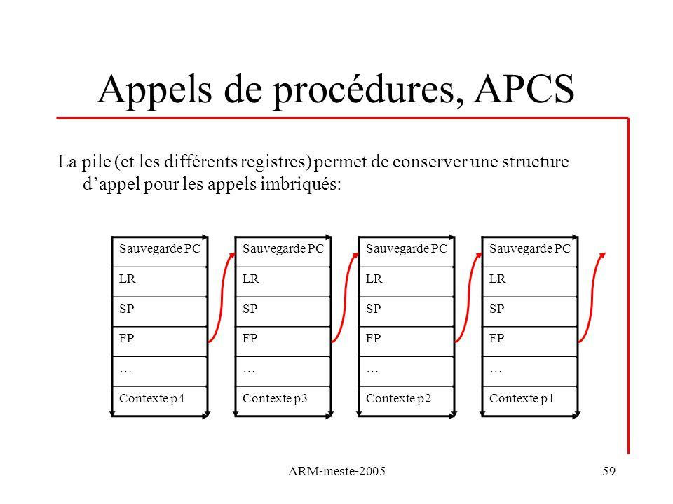 ARM-meste-200559 Appels de procédures, APCS La pile (et les différents registres) permet de conserver une structure dappel pour les appels imbriqués: