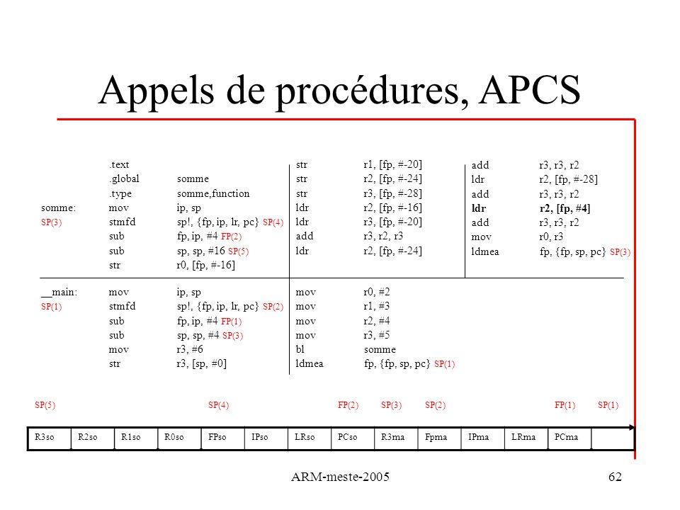 ARM-meste-200562 Appels de procédures, APCS.text.globalsomme.typesomme,function somme:movip, sp SP(3) stmfdsp!, {fp, ip, lr, pc} SP(4) subfp, ip, #4 F