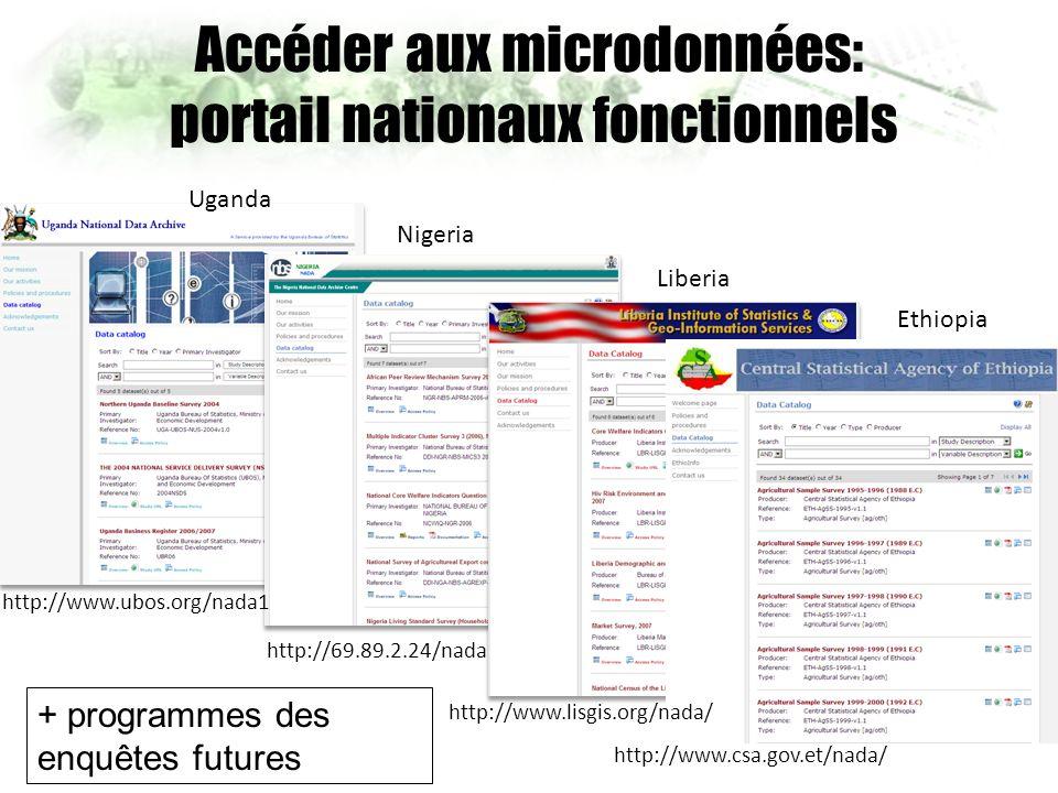 http://69.89.2.24/nada http://www.ubos.org/nada1 http://www.lisgis.org/nada/ Uganda Nigeria Liberia http://www.csa.gov.et/nada/ Ethiopia Accéder aux microdonnées: portail nationaux fonctionnels + programmes des enquêtes futures