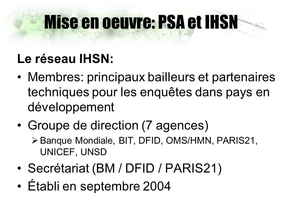 Mise en oeuvre: PSA et IHSN Le réseau IHSN: Membres: principaux bailleurs et partenaires techniques pour les enquêtes dans pays en développement Groupe de direction (7 agences) Banque Mondiale, BIT, DFID, OMS/HMN, PARIS21, UNICEF, UNSD Secrétariat (BM / DFID / PARIS21) Établi en septembre 2004