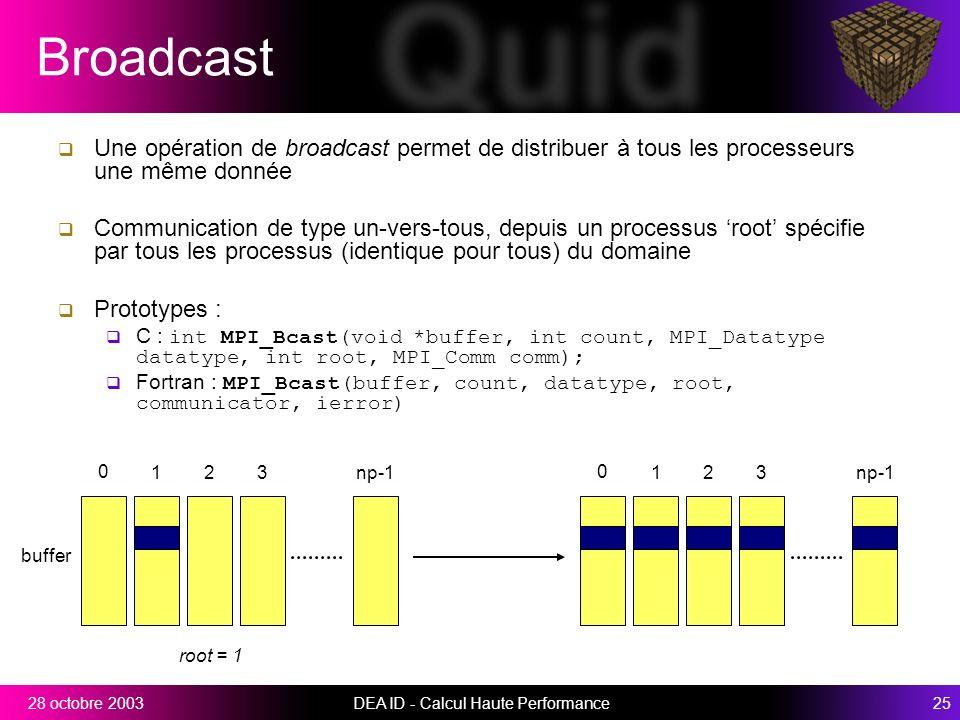 DEA ID - Calcul Haute Performance2528 octobre 2003 Broadcast Une opération de broadcast permet de distribuer à tous les processeurs une même donnée Communication de type un-vers-tous, depuis un processus root spécifie par tous les processus (identique pour tous) du domaine Prototypes : C : int MPI_Bcast(void *buffer, int count, MPI_Datatype datatype, int root, MPI_Comm comm); Fortran : MPI_Bcast(buffer, count, datatype, root, communicator, ierror) 0 123np-1 root = 1 0 123np-1 buffer